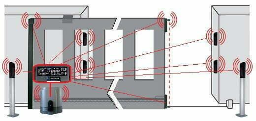 jeux de photocellules de sécurité pour un portail coulissant