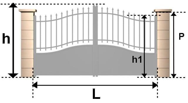 prises de mesures pour un portail